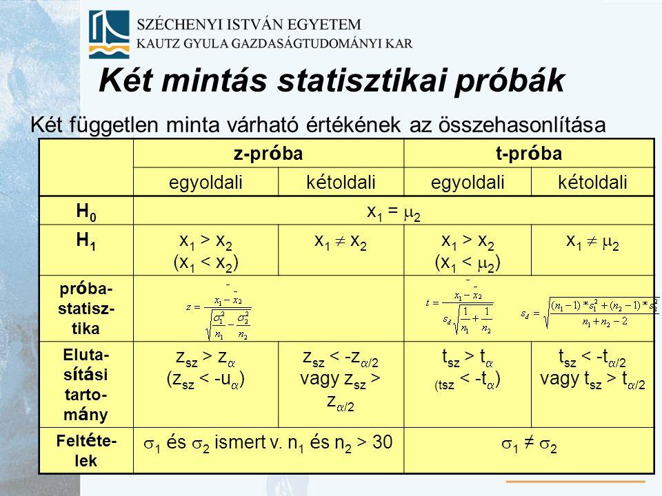 Dr. Szalka Éva, Ph.D.5 Két mintás statisztikai próbák Két független minta várható értékének az összehasonlítása z-pr ó bat-pr ó ba egyoldali k é tolda