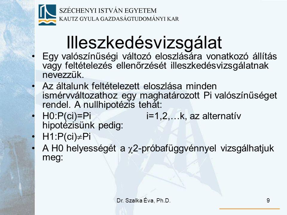 Dr. Szalka Éva, Ph.D.9 Illeszkedésvizsgálat Egy valószínűségi változó eloszlására vonatkozó állítás vagy feltételezés ellenőrzését illeszkedésvizsgála