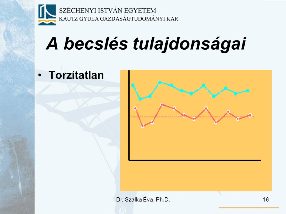 Dr. Szalka Éva, Ph.D.16 A becslés tulajdonságai Torzítatlan