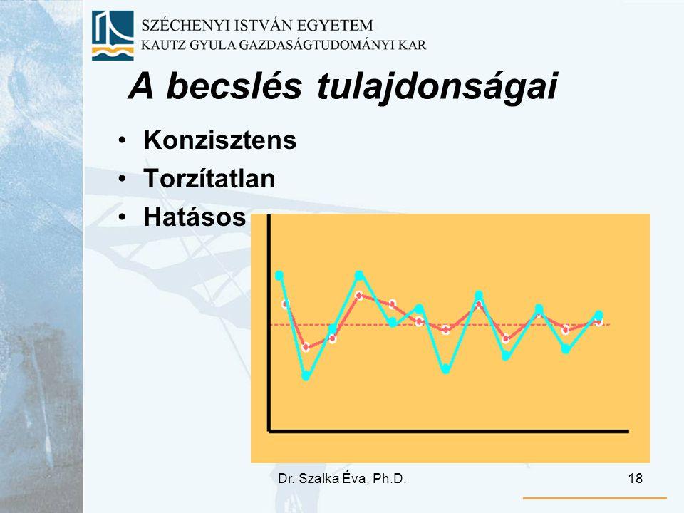 Dr. Szalka Éva, Ph.D.18 A becslés tulajdonságai Konzisztens Torzítatlan Hatásos