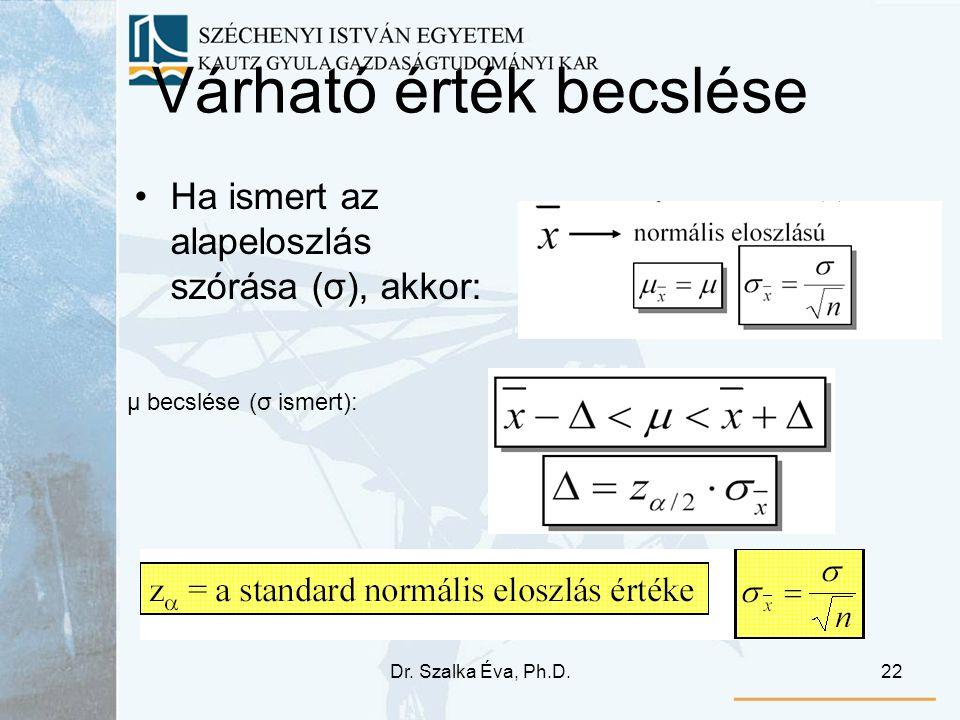 Dr. Szalka Éva, Ph.D.22 Várható érték becslése Ha ismert az alapeloszlás szórása (σ), akkor: µ becslése (σ ismert):