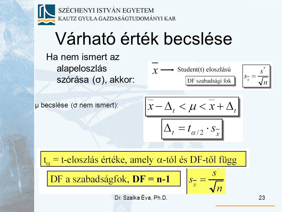 Dr. Szalka Éva, Ph.D.23 Várható érték becslése Ha nem ismert az alapeloszlás szórása (σ), akkor: µ becslése (σ nem ismert):