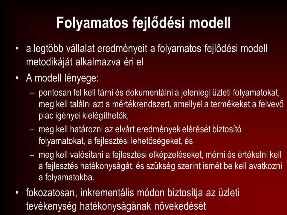 Folyamatos fejlődési modell a legtöbb vállalat eredményeit a folyamatos fejlődési modell metodikáját alkalmazva éri el A modell lényege: –pontosan fel