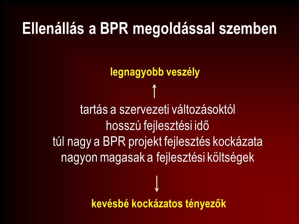 Ellenállás a BPR megoldással szemben tartás a szervezeti változásoktól hosszú fejlesztési idő túl nagy a BPR projekt fejlesztés kockázata nagyon magas