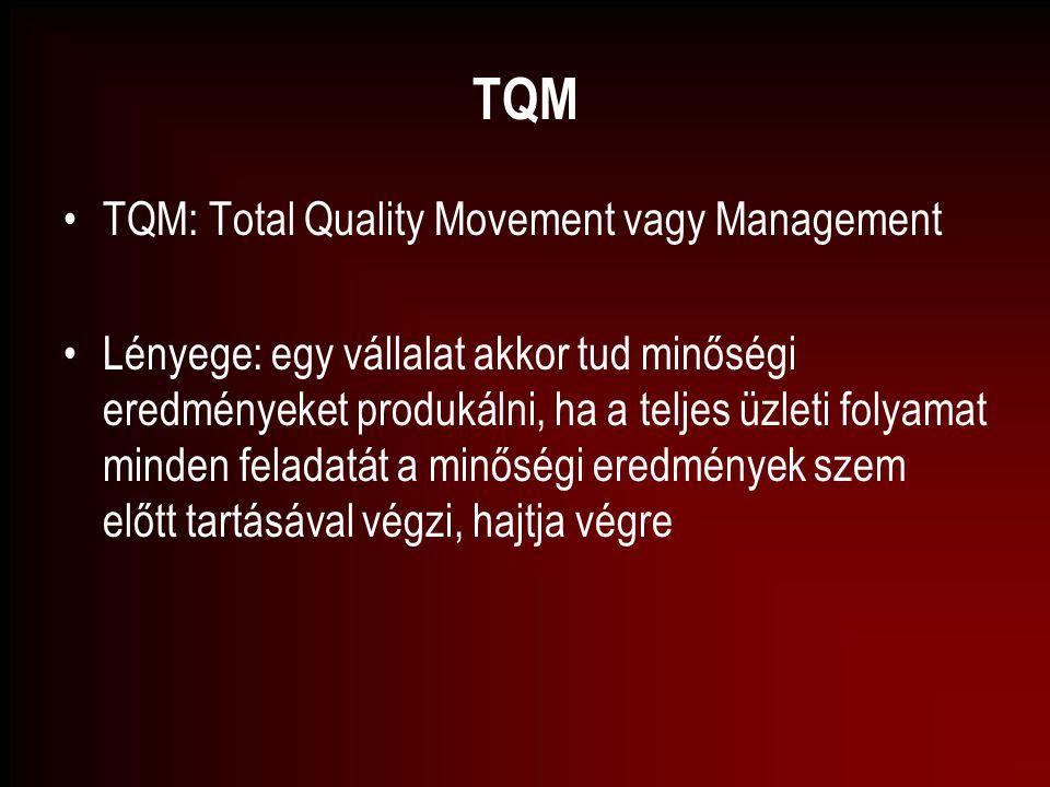 TQM TQM: Total Quality Movement vagy Management Lényege: egy vállalat akkor tud minőségi eredményeket produkálni, ha a teljes üzleti folyamat minden f