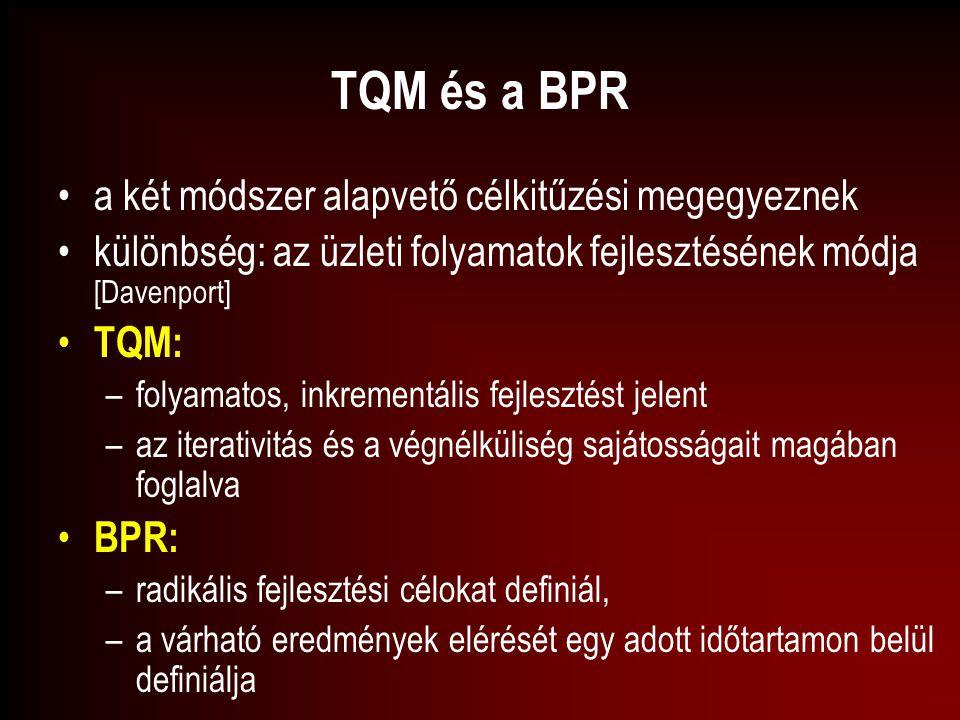 TQM és a BPR a két módszer alapvető célkitűzési megegyeznek különbség: az üzleti folyamatok fejlesztésének módja [Davenport] TQM: –folyamatos, inkreme