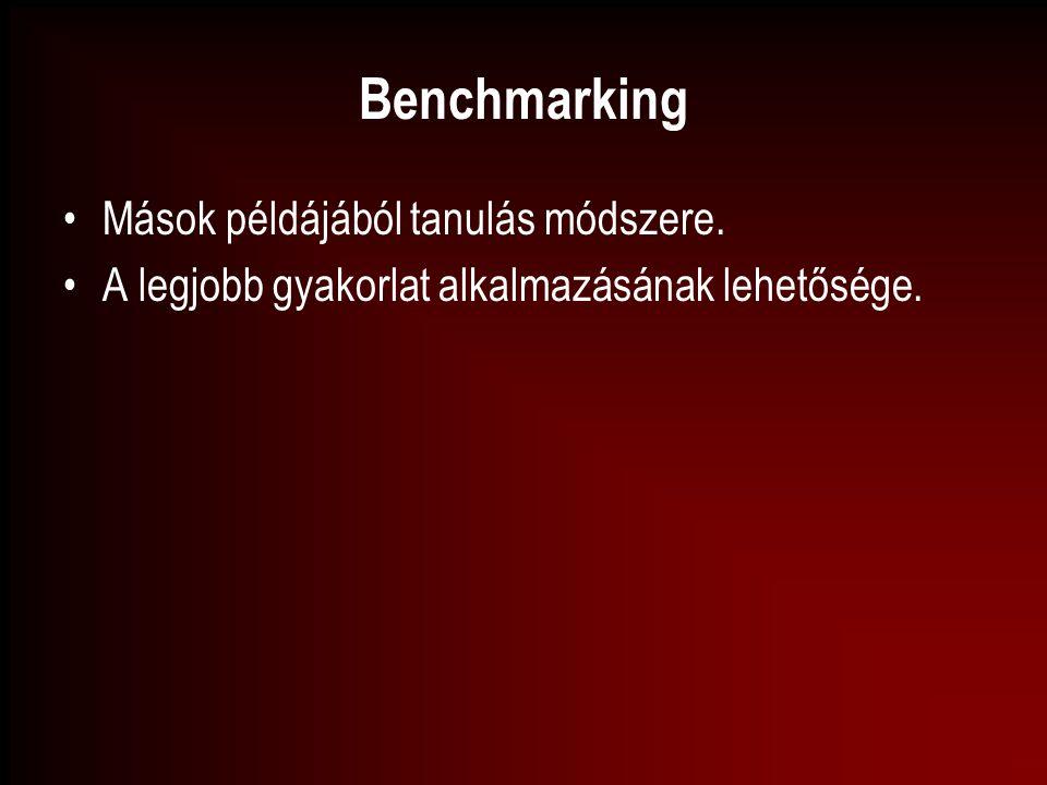 Benchmarking Mások példájából tanulás módszere. A legjobb gyakorlat alkalmazásának lehetősége.
