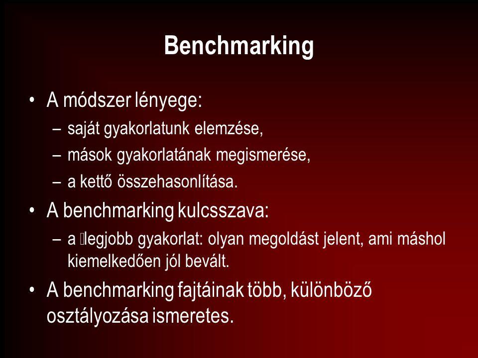 Benchmarking A módszer lényege: –saját gyakorlatunk elemzése, –mások gyakorlatának megismerése, –a kettő összehasonlítása. A benchmarking kulcsszava: