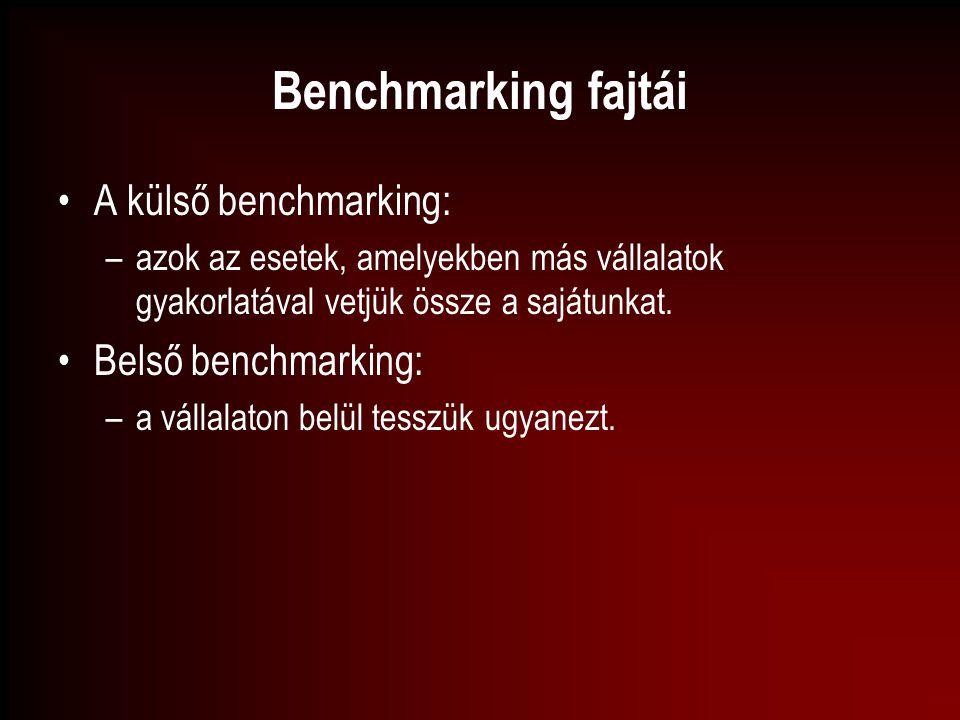 Benchmarking fajtái A külső benchmarking: –azok az esetek, amelyekben más vállalatok gyakorlatával vetjük össze a sajátunkat. Belső benchmarking: –a v
