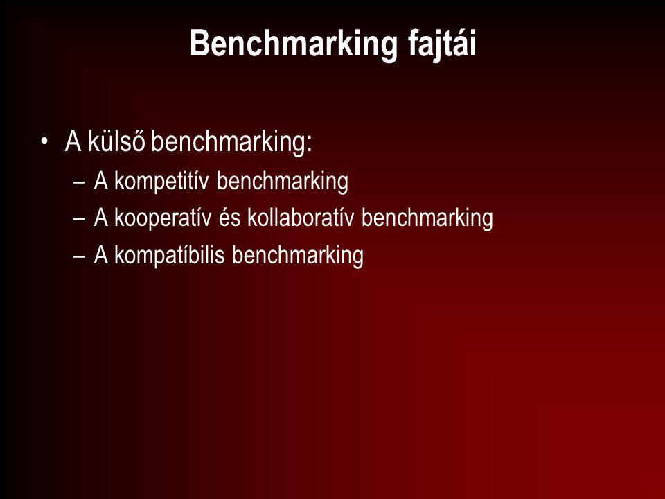 Benchmarking fajtái A külső benchmarking: –A kompetitív benchmarking –A kooperatív és kollaboratív benchmarking –A kompatíbilis benchmarking