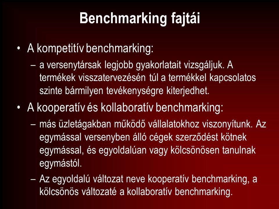 Benchmarking fajtái A kompetitív benchmarking: –a versenytársak legjobb gyakorlatait vizsgáljuk. A termékek visszatervezésén túl a termékkel kapcsolat