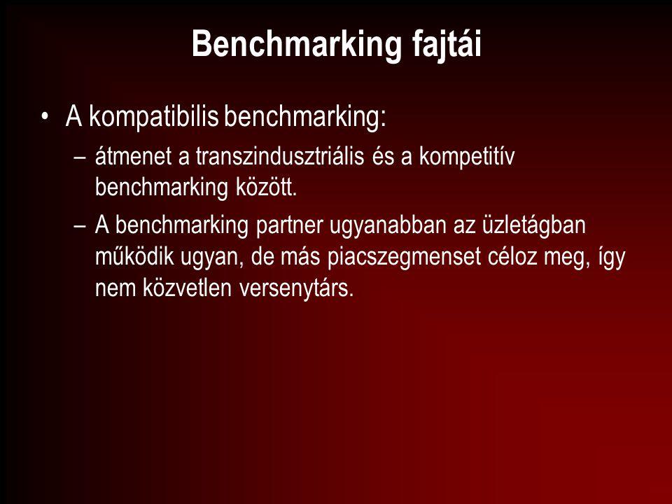 Benchmarking fajtái A kompatibilis benchmarking: –átmenet a transzindusztriális és a kompetitív benchmarking között. –A benchmarking partner ugyanabba