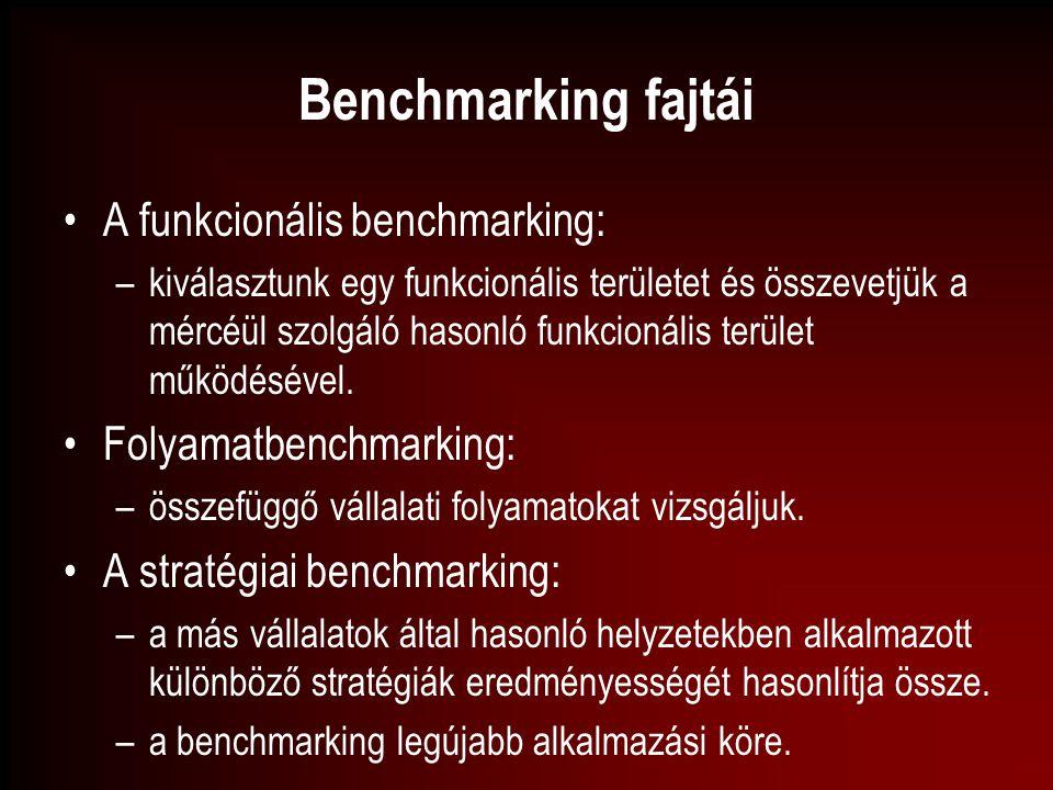 Benchmarking fajtái A funkcionális benchmarking: –kiválasztunk egy funkcionális területet és összevetjük a mércéül szolgáló hasonló funkcionális terül