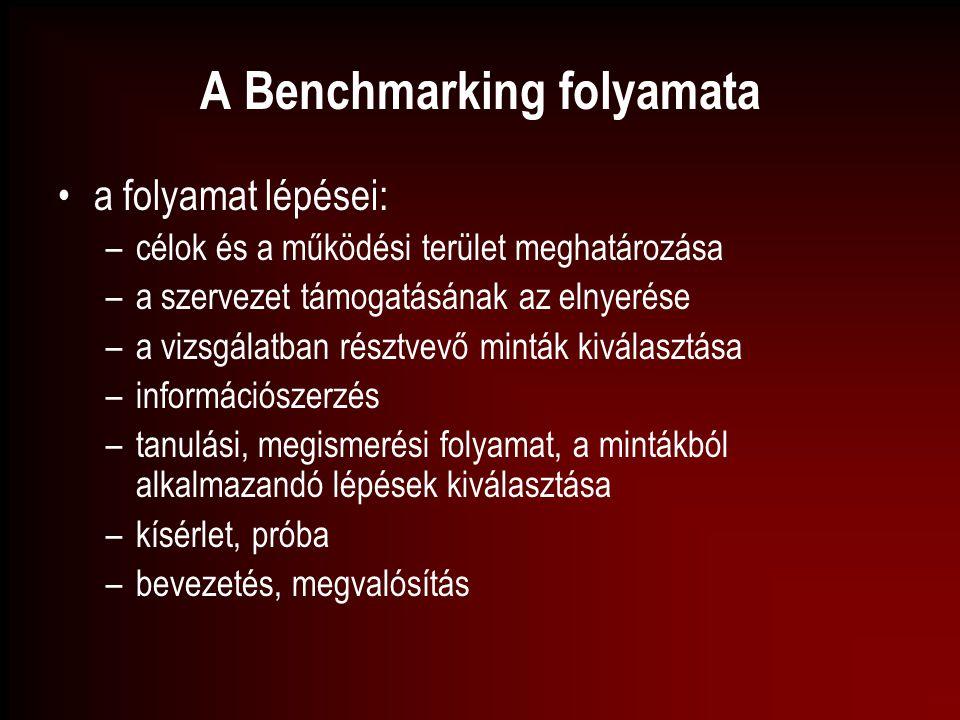 A Benchmarking folyamata a folyamat lépései: –célok és a működési terület meghatározása –a szervezet támogatásának az elnyerése –a vizsgálatban résztv
