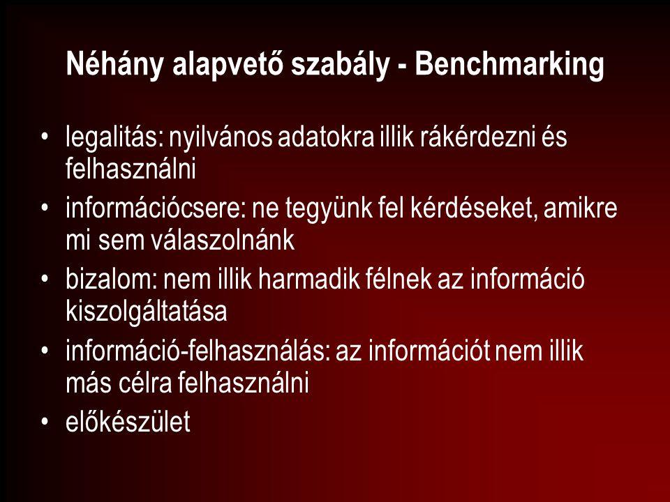 Néhány alapvető szabály - Benchmarking legalitás: nyilvános adatokra illik rákérdezni és felhasználni információcsere: ne tegyünk fel kérdéseket, amik