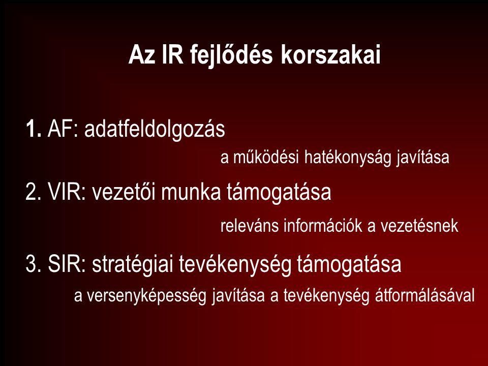 Az IR fejlődés korszakai 1. AF: adatfeldolgozás a működési hatékonyság javítása 2. VIR: vezetői munka támogatása releváns információk a vezetésnek 3.