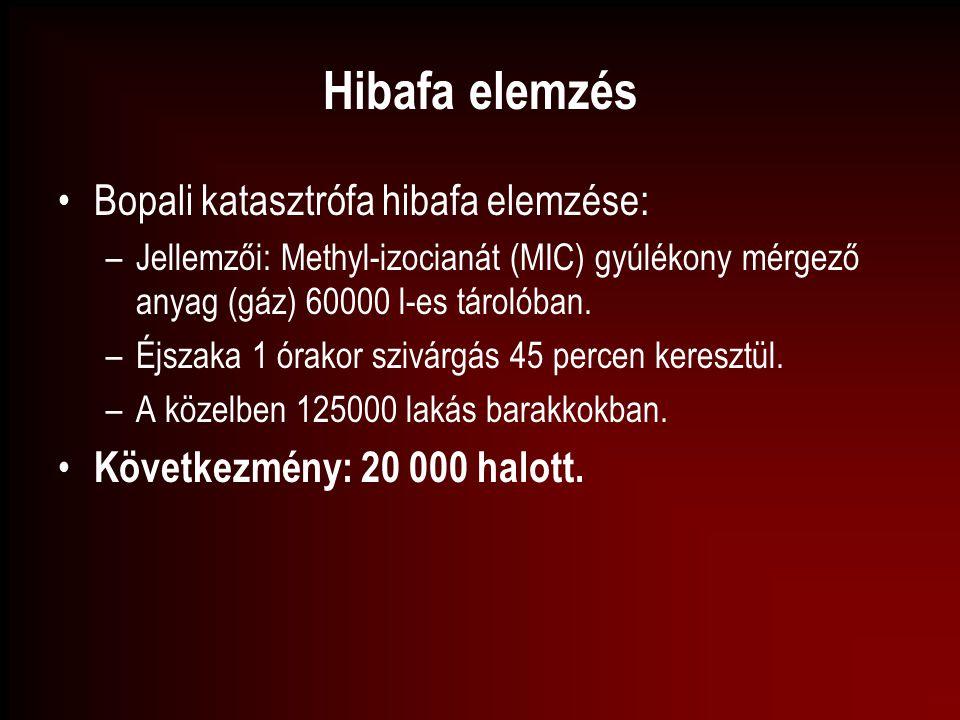 Hibafa elemzés Bopali katasztrófa hibafa elemzése: –Jellemzői: Methyl-izocianát (MIC) gyúlékony mérgező anyag (gáz) 60000 l-es tárolóban. –Éjszaka 1 ó