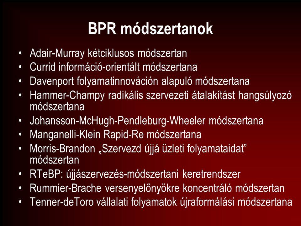 BPR módszertanok Adair-Murray kétciklusos módszertan Currid információ-orientált módszertana Davenport folyamatinnováción alapuló módszertana Hammer-C