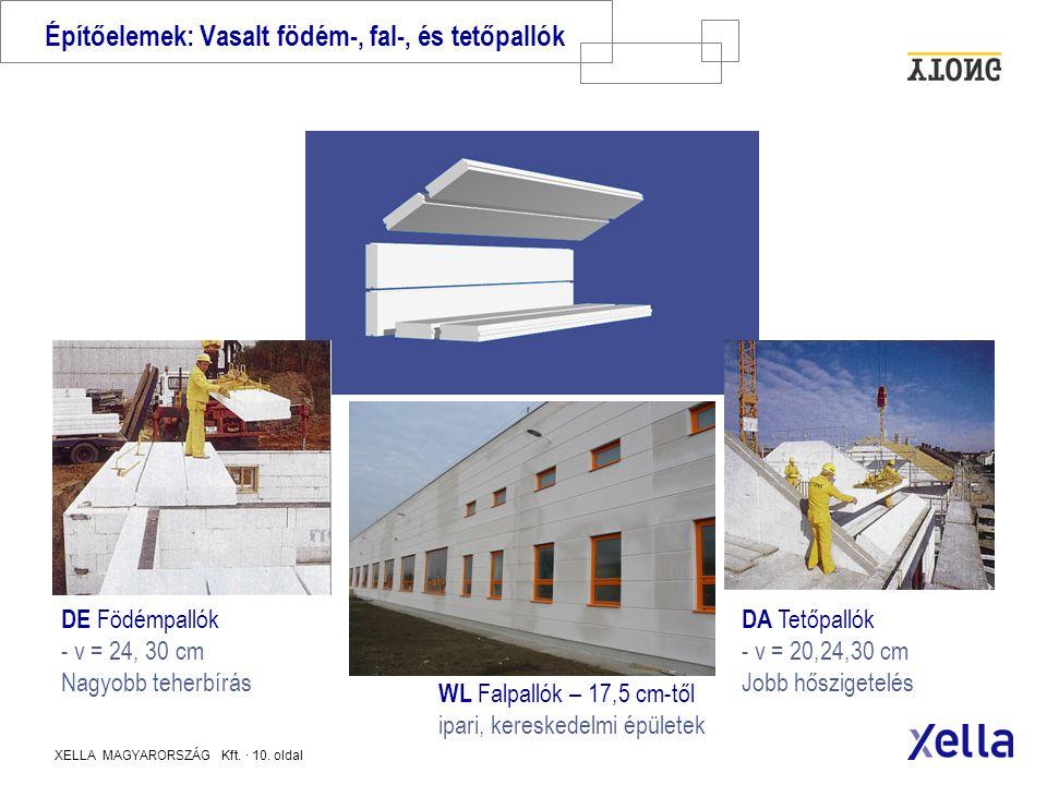 XELLA MAGYARORSZÁG Kft. · 9. oldal Építőelemek - födém béléstestek E, EU, Trigon gerendás födémek Pbe-EB60/19 magasság: 20 cm Szélesség: 20 cm Hossz: