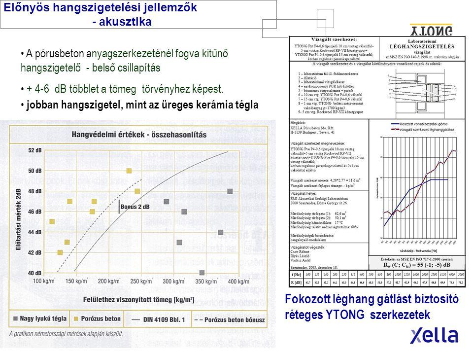 XELLA MAGYARORSZÁG Kft. · 14. oldal Teherhordó pillérek tervezése Pillér fogalma: - 4 x falvastagságnál kisebb faltest YTONG esetében: teherhordó pill