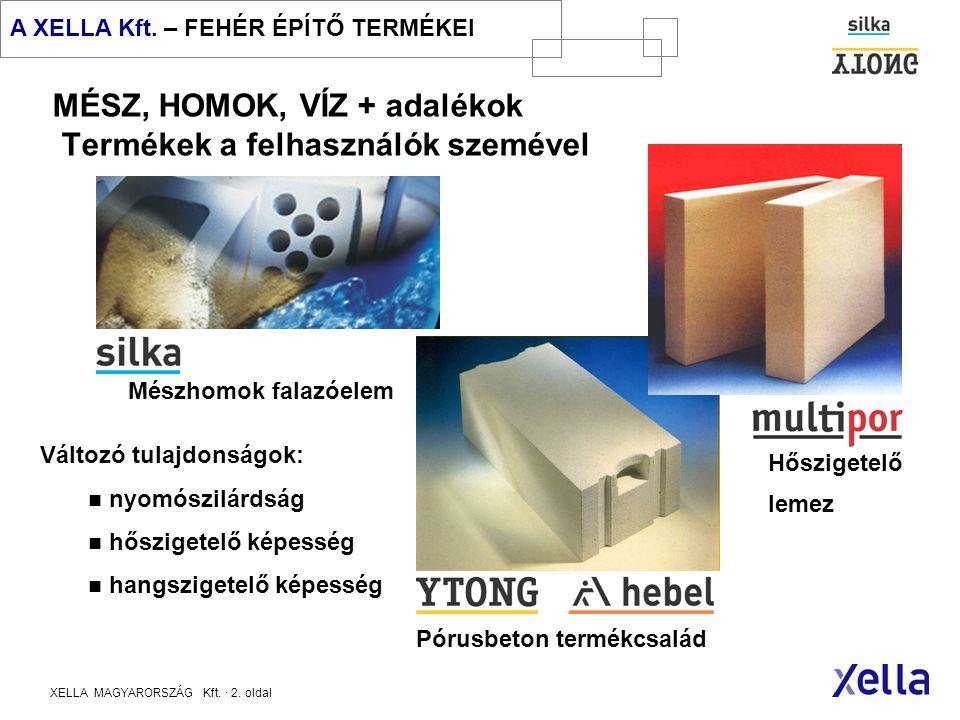 XELLA MAGYARORSZÁG Kft. · 1. oldal AZ YTONG PÓRUSBETON SZERKEZETEK