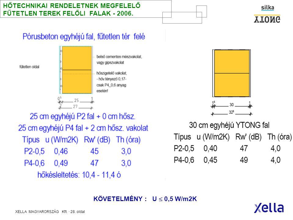 XELLA MAGYARORSZÁG Kft. · 27. oldal HŐTECHNIKAI RENDELETNEK MEGFELELŐ KÜLSŐ FALAK - 2006. KÖVETELMÉNY : U  0,45 W/m2K