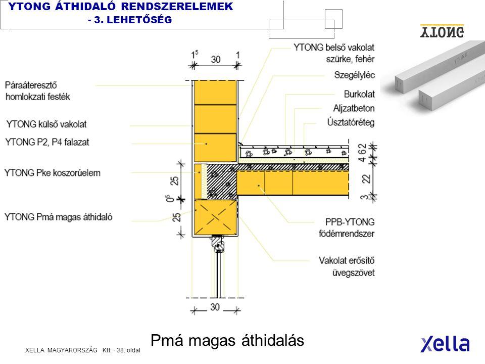 XELLA MAGYARORSZÁG Kft. · 37. oldal YTONG ÁTHIDALÓ RENDSZERELEMEK - 2. LEHETŐSÉG Ptá nyomottöves áthidalás -felfekvés  20 cm 1,5 m-ig, -felfekvés  2