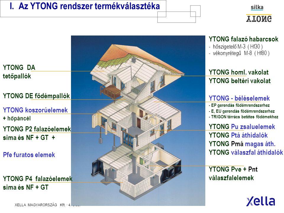 XELLA MAGYARORSZÁG Kft.· 34. oldal HŐTECHNIKAI RENDELETNEK MEGFELELŐ pincefödémek - 2006.