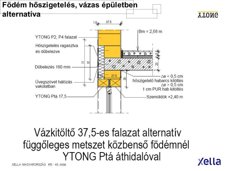 XELLA MAGYARORSZÁG Kft. · 44. oldal Falsarok kialakítás, vázas épületben