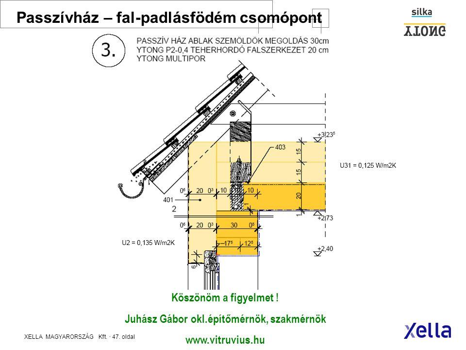 XELLA MAGYARORSZÁG Kft. · 46. oldal Méretek: 600 x 390 mm Vastagság:d = 50/60/80/100/120/140/160/180/200 mm Testsűrűség:ρ = 115 kg/m³ Nyomószilárdság: