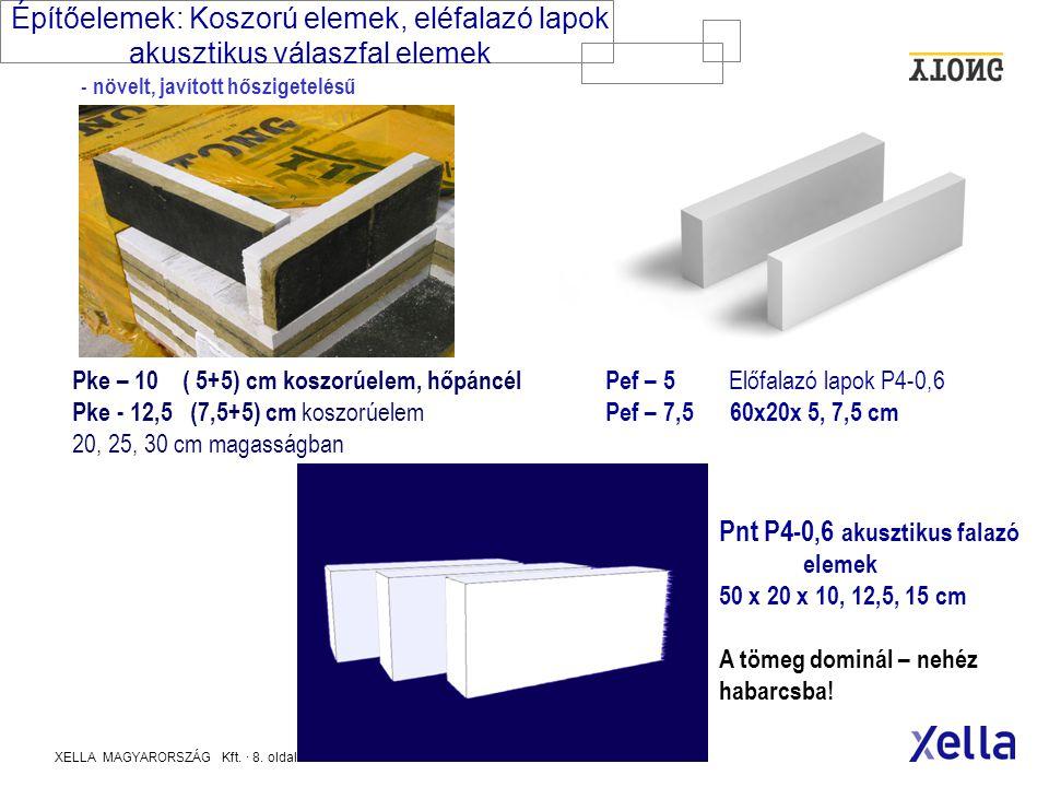 XELLA MAGYARORSZÁG Kft. · 7. oldal Építőelemek: Falazati kiegészítők, áthidalók Ptá -teherhordó áthidaló P4,4 - 0,6 húzott öv 12,5, 17,5 x 12,5 cm, ho