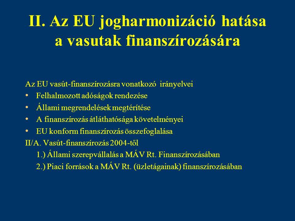 II. Az EU jogharmonizáció hatása a vasutak finanszírozására Az EU vasút-finanszírozásra vonatkozó irányelvei Felhalmozott adóságok rendezése Állami me