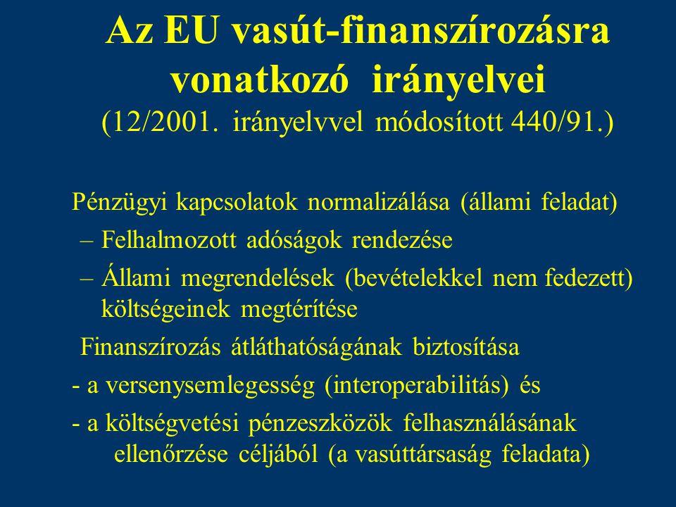 Az EU vasút-finanszírozásra vonatkozó irányelvei (12/2001. irányelvvel módosított 440/91.) Pénzügyi kapcsolatok normalizálása (állami feladat) –Felhal