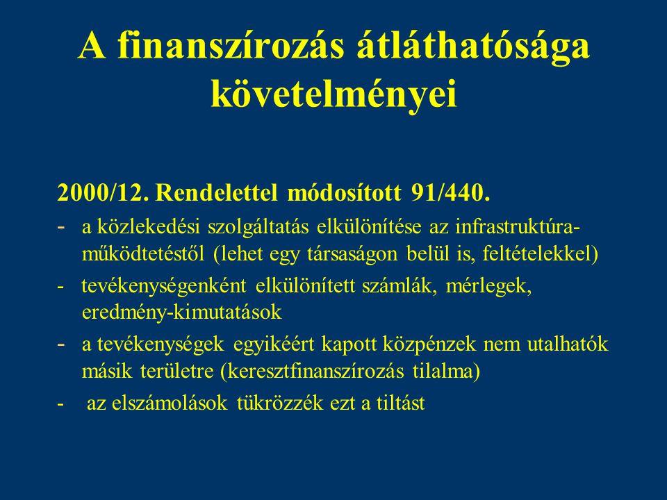 A finanszírozás átláthatósága követelményei 2000/12. Rendelettel módosított 91/440. - a közlekedési szolgáltatás elkülönítése az infrastruktúra- működ