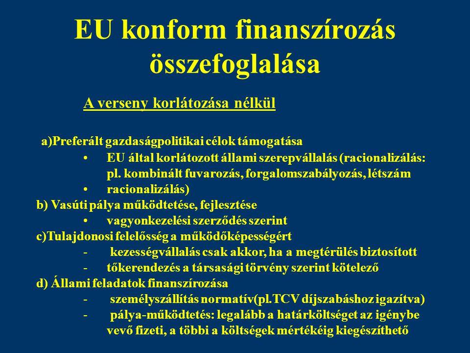 EU konform finanszírozás összefoglalása A verseny korlátozása nélkül a)Preferált gazdaságpolitikai célok támogatása EU által korlátozott állami szerep