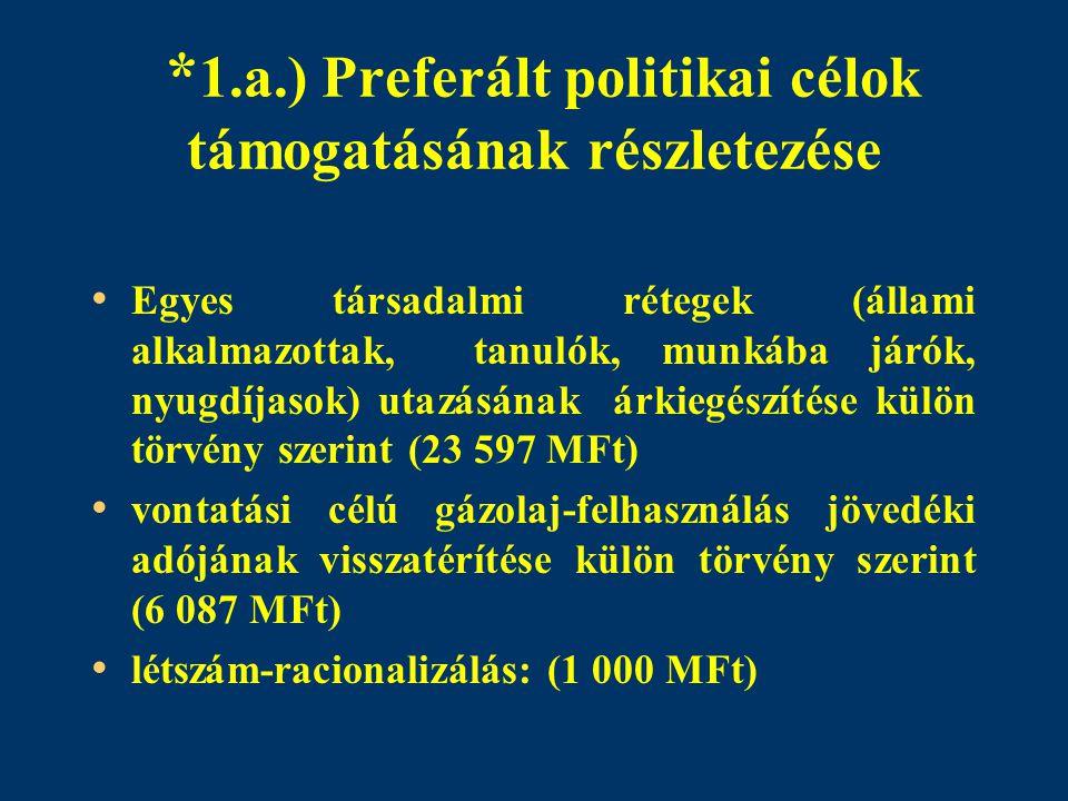 * 1.a.) Preferált politikai célok támogatásának részletezése Egyes társadalmi rétegek (állami alkalmazottak, tanulók, munkába járók, nyugdíjasok) utaz