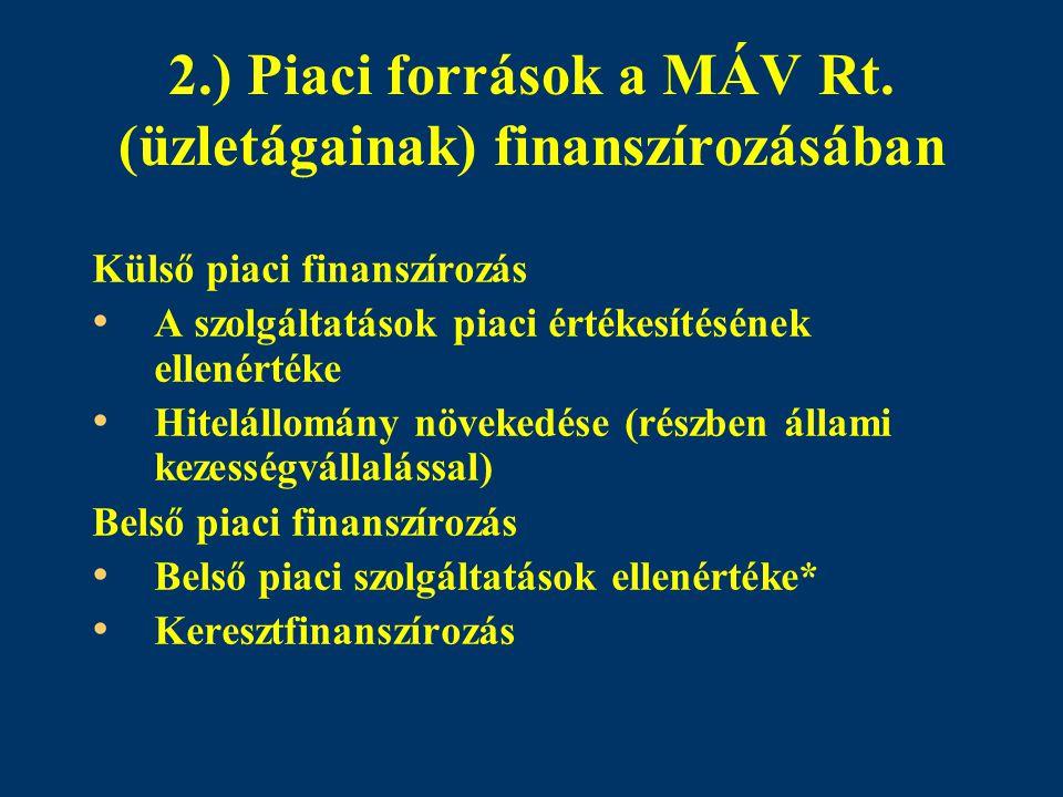 2.) Piaci források a MÁV Rt. (üzletágainak) finanszírozásában Külső piaci finanszírozás A szolgáltatások piaci értékesítésének ellenértéke Hitelállomá