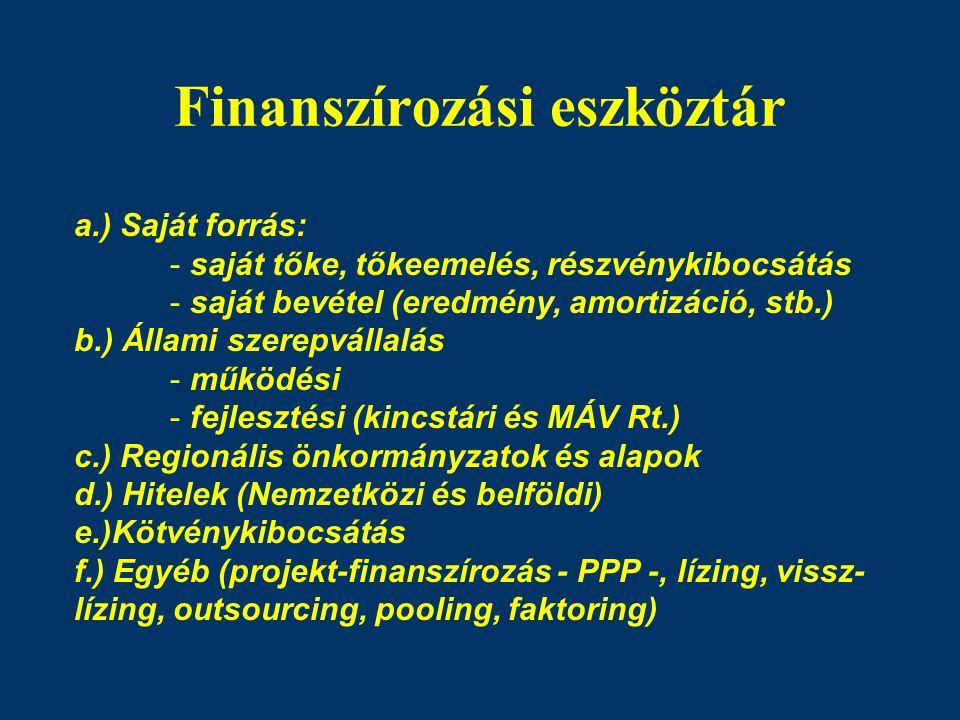 Finanszírozási eszköztár a.) Saját forrás: - saját tőke, tőkeemelés, részvénykibocsátás - saját bevétel (eredmény, amortizáció, stb.) b.) Állami szere
