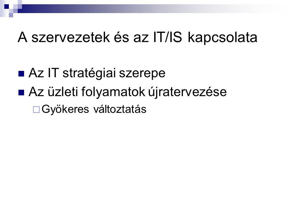 Integrált vállalatirányítási rendszerek rendszerrészei 1.