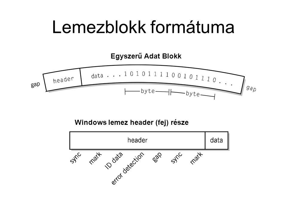 Lemezblokk formátuma Egyszerű Adat Blokk Windows lemez header (fej) része