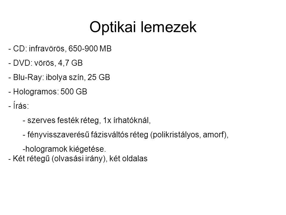 Optikai lemezek - CD: infravörös, 650-900 MB - DVD: vörös, 4,7 GB - Blu-Ray: ibolya szín, 25 GB - Hologramos: 500 GB - Írás: - szerves festék réteg, 1