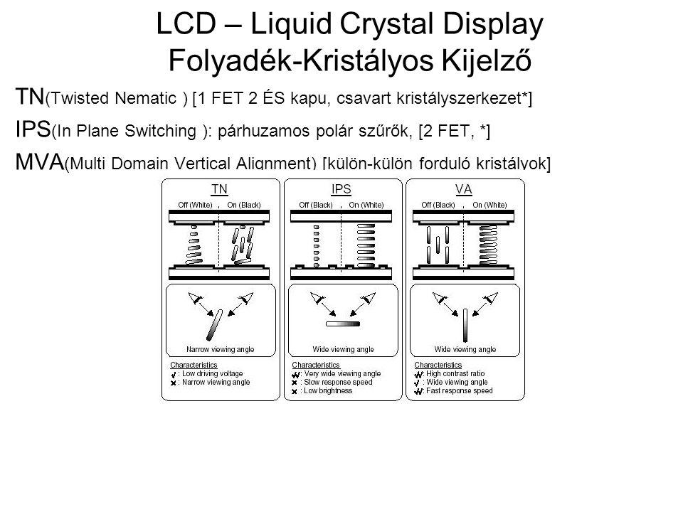 LCD – Liquid Crystal Display Folyadék-Kristályos Kijelző TN (Twisted Nematic ) [1 FET 2 ÉS kapu, csavart kristályszerkezet*] IPS (In Plane Switching ): párhuzamos polár szűrők, [2 FET, *] MVA (Multi Domain Vertical Alignment) [külön-külön forduló kristályok]