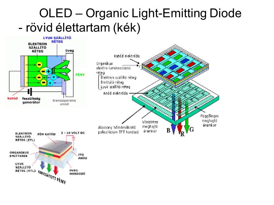 OLED – Organic Light-Emitting Diode - rövid élettartam (kék)