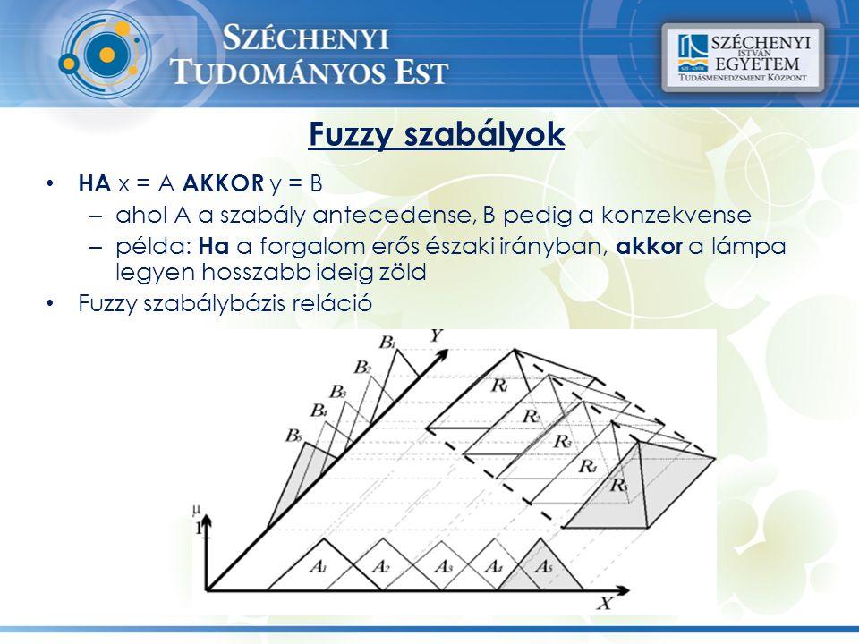 Fuzzy szabályok HA x = A AKKOR y = B – ahol A a szabály antecedense, B pedig a konzekvense – példa: Ha a forgalom erős északi irányban, akkor a lámpa