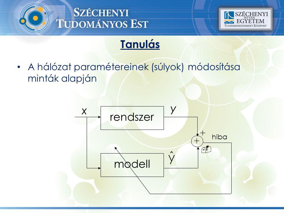 Tanulás A hálózat paramétereinek (súlyok) módosítása minták alapján rendszer modell + +  x y hiba