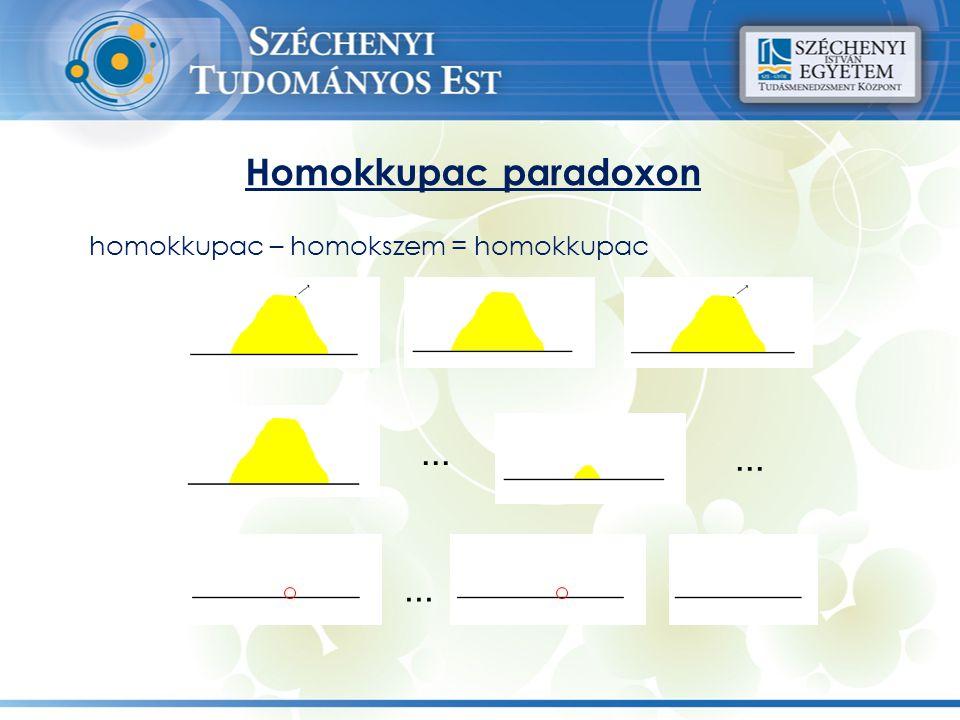 Homokkupac paradoxon... homokkupac – homokszem = homokkupac