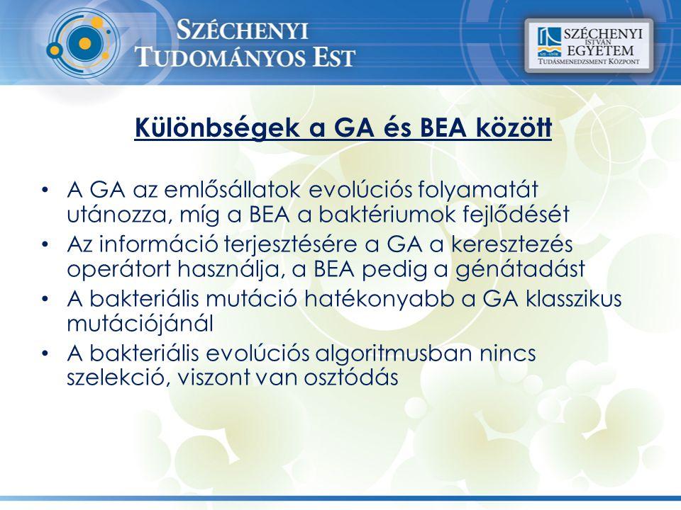 Különbségek a GA és BEA között A GA az emlősállatok evolúciós folyamatát utánozza, míg a BEA a baktériumok fejlődését Az információ terjesztésére a GA
