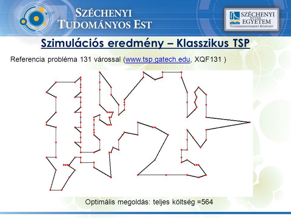 Szimulációs eredmény – Klasszikus TSP Referencia probléma 131 várossal (www.tsp.gatech.edu, XQF131 )www.tsp.gatech.edu Optimális megoldás: teljes költ