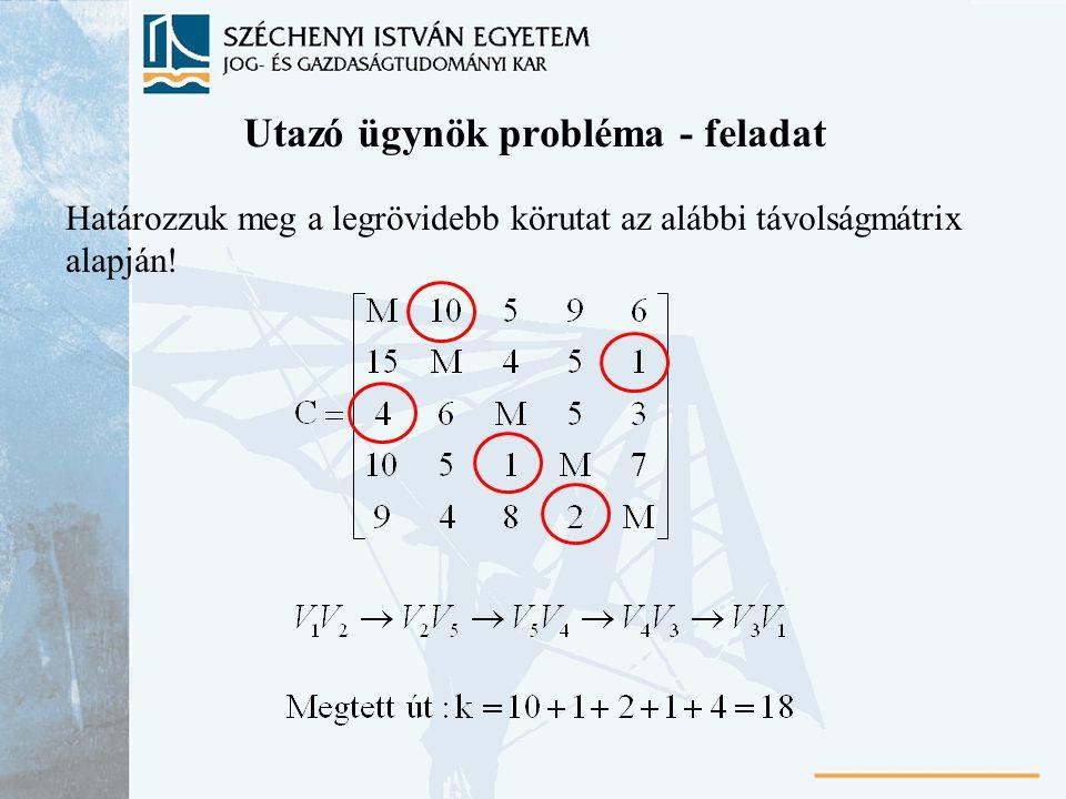 Utazó ügynök probléma - feladat Határozzuk meg a legrövidebb körutat az alábbi távolságmátrix alapján!