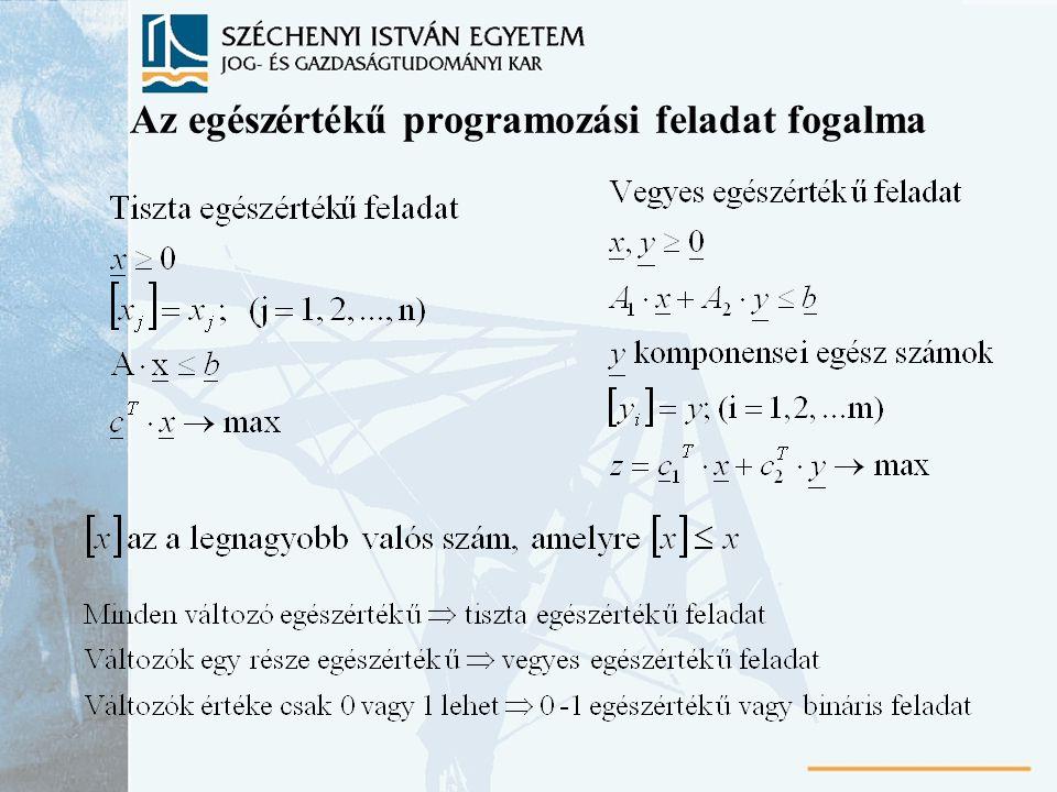Egészértékű feladatok megoldása Nincs folytonos optimum Egészértékű feladatnak sincs megoldása Van folytonos optimum Az optimális megoldás változói mind egészértékűek Nem minden változó értéke egész szám Diszkrét optimum = folytonos optimum Gomory-féle vágási módszer (tiszta egészértékű feladat) Korlátozás és szétválasztás módszere ( vegyes egészértékű feladat) Megkeressük a modell folytonos optimumát